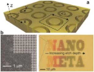 Nano Inscription